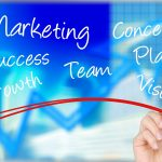 insurance agency marketing